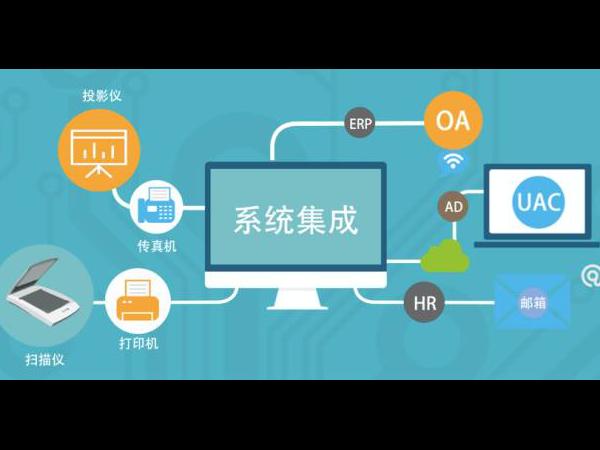 【杭州继保南瑞】开展办公室文件资料信息化管理