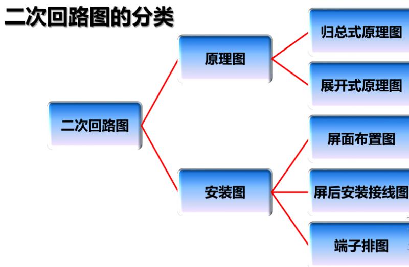 微机保护装置二次回路图分类
