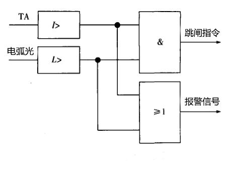 电弧光保护,电弧光保护装置的原理