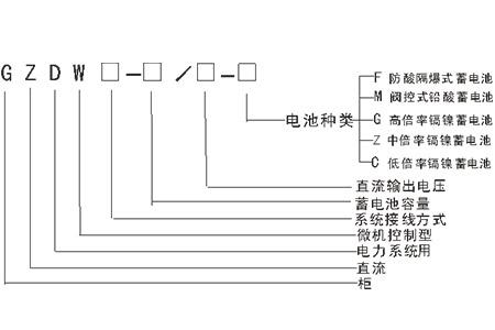 微机控制高频开关直流电源装置的型号