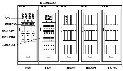 微机控制型高频开关直流电源系统可根据用户要求配置系统